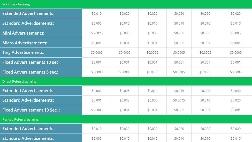 Mahiclix - $0.005 por clic - minimo $4.00 - Pago por PP, EP, PM, PZ, STP, Payeer Mahiclix2