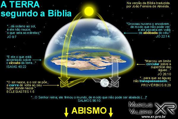 A Teoria da terra plana (Parte I) - Página 6 Terra_Biblica3_min