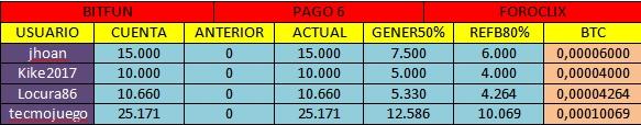 BITFUN_TABLA_PAGO_6