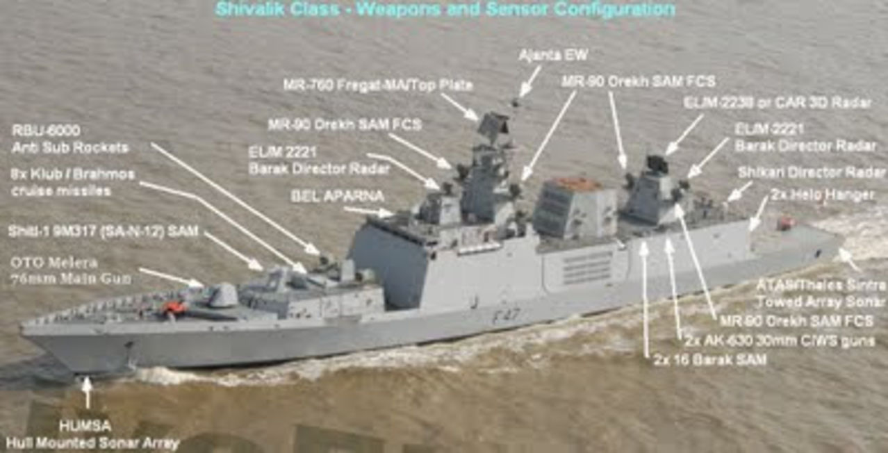Ejercicio naval Malabar 2015,2017 y siguientes - Participacion  de India - Japon - Estados Unidos - Australia INS_SHIVALIK