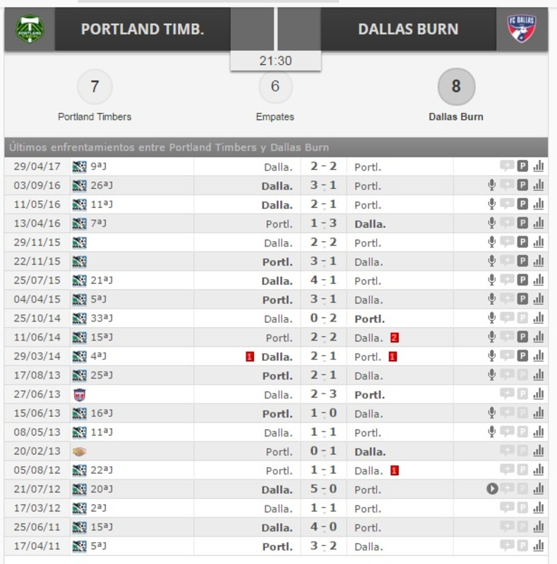 PORTLAND VS DALLAS