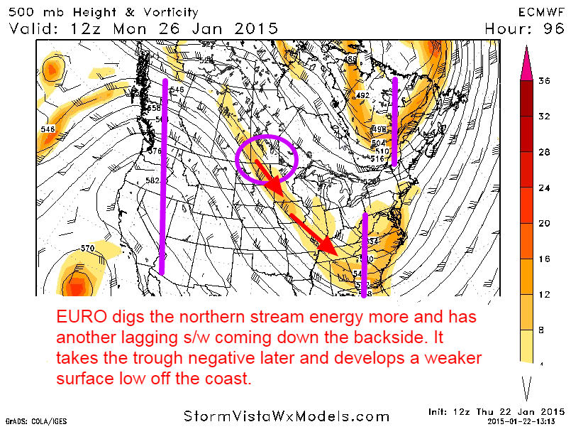 Update #1: The Next One (1/26/15) Euro_storm_1
