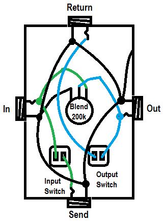 Esquema do Pedal Handmade B. Blender (loop blender passivo) Esquema_B_Blender