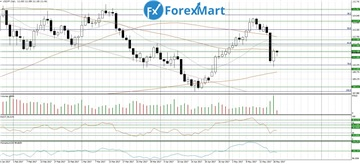 Аналитика от компании ForexMart - Страница 17 494022ee3997t