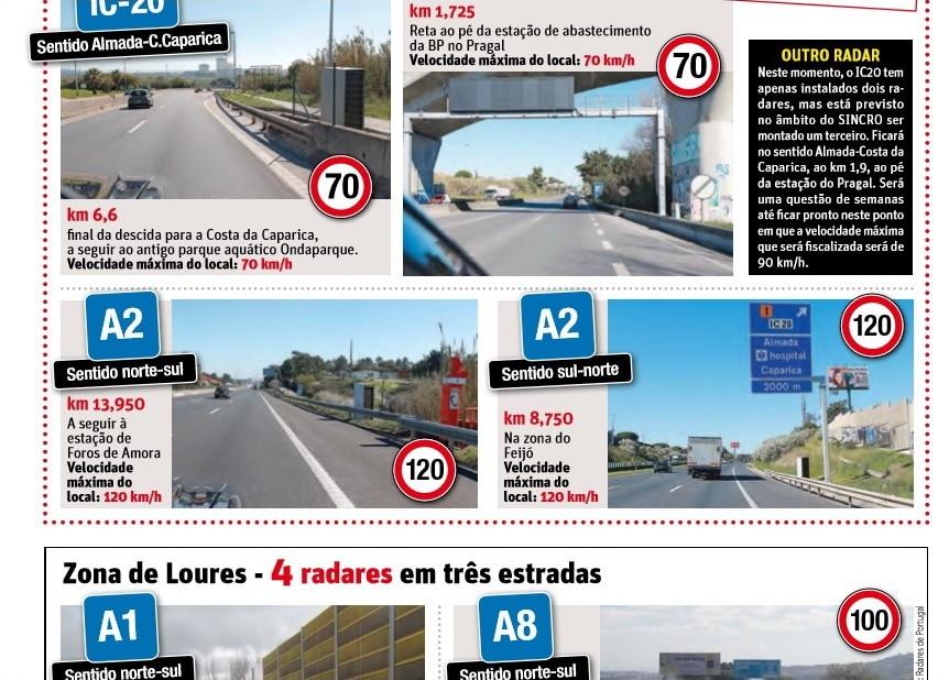 Radares móveis e SINCRO - informação nacional Sem_T_tulo_5
