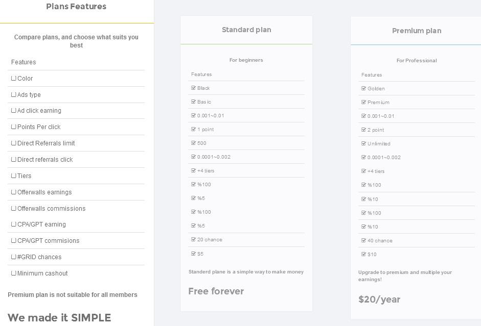 Hash-ads - $0.01  por clic - minimo $5.00 - Pago por Paypal, Payza, Neteller Hashads
