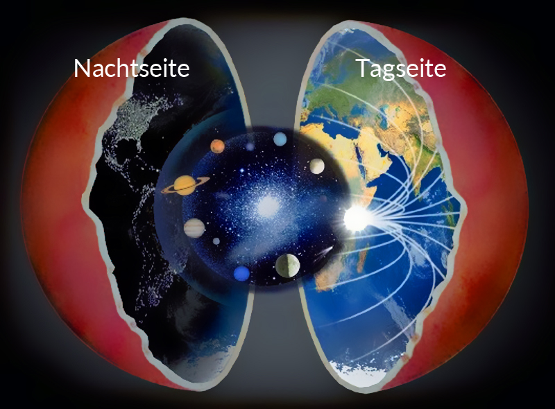 Die Erde, in der wir leben und der Raum, der die Welt ist - Seite 53 Hohlerde