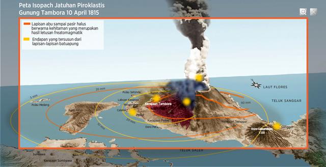 Alquran Concerning Earthquake Tambora_splash
