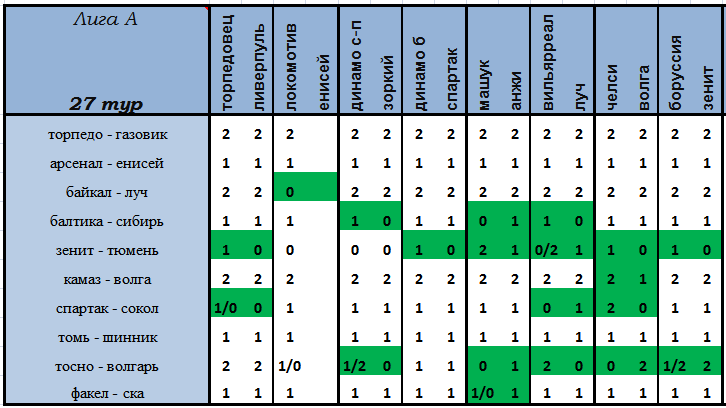 VI Чемпионат прогнозистов форума Onedivision - Лига А   - Страница 13 88b8da8ac8c4