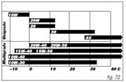 Consulta sobre tipo de aceite  SAE_aceites