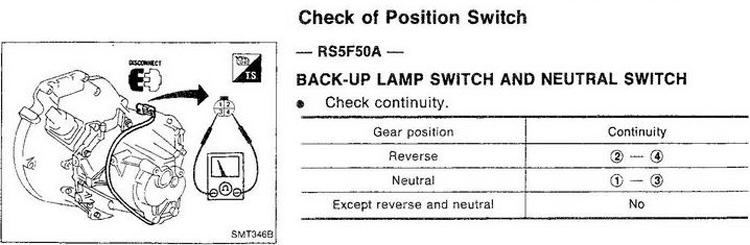 Reverse Lights No go Neutral_reverse_switch