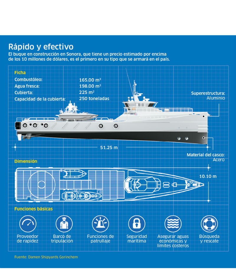 Buques de transporte de Personal - Armada de México - Página 3 DAMENDEPERSONAL