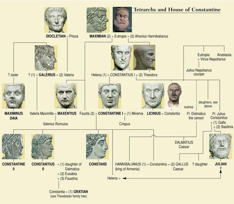 Árbol genealógico de la casa de Constantino. 9972_316343378492507_651360311_n