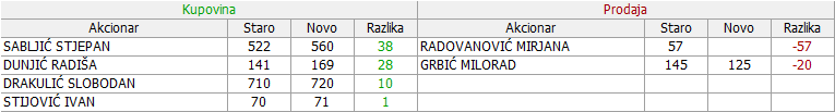 Goša montaža - GMON 2. deo - Page 23 03_Promene_17.01._-_31.01.2018