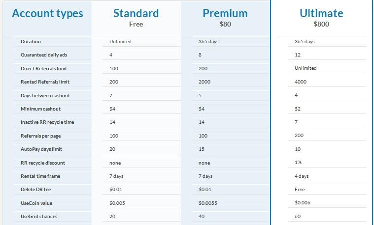 UseClix - 0.01$ - Click referido 0.0005$ - Minimo 4$ - Pagos PP, PZ, N Zachyceno20150305081721