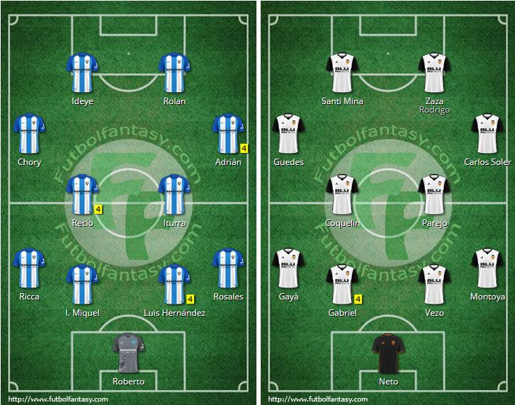 LIGA J24ª: MALAGA CF vs VALENCIA CF (Dom 17/Feb 20:45 / Bein LaLiga) PARTIDO_ATM