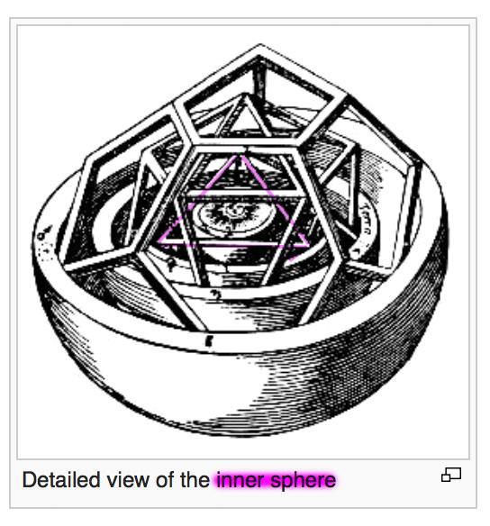 Allgemeine Freimaurer-Symbolik & Marionetten-Mimik - Seite 5 Inner_sphere