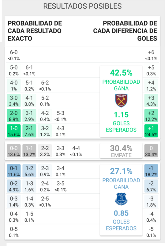 west_ham_vs_everton_2