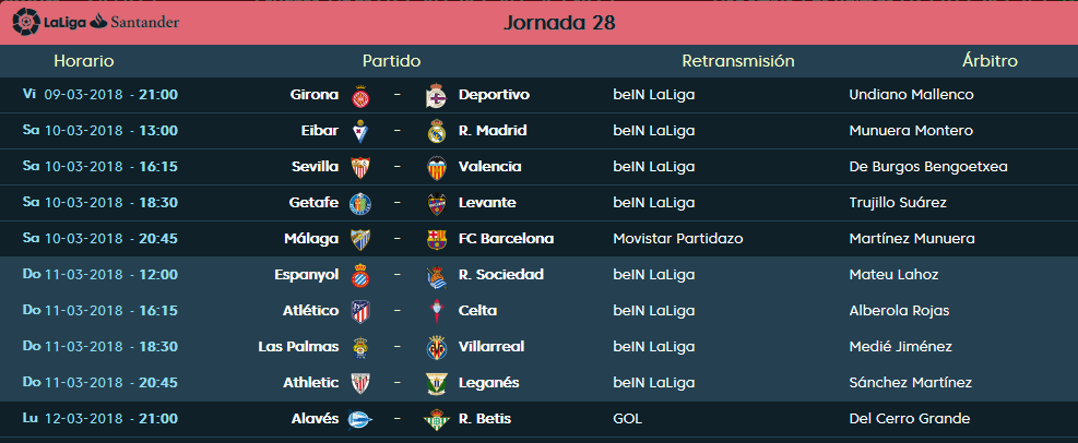 LIGA J28ª: MALAGA CF vs FC BARCELONA (Sab 10/Mar 20:45 / Movistar Partidazo) JORNADA_LFP