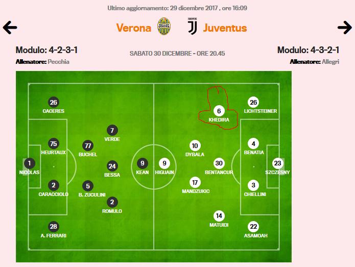 Hellas Verona - Juventus 2017.12.30 20:45 Digi1   - Page 3 Ver_juv