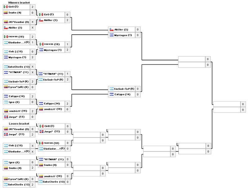 PlayOffs - Brackets Torneo2