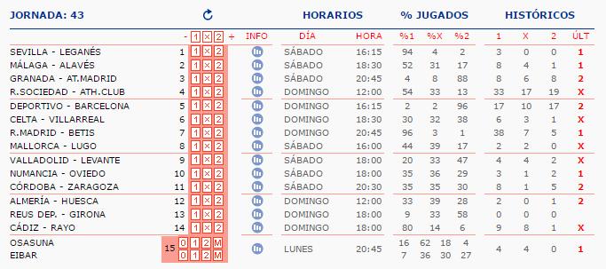 LA QUINIELA DE ZONAMALAGUISTA. J27ª (11-12-13 Marzo) JQ_Horarios