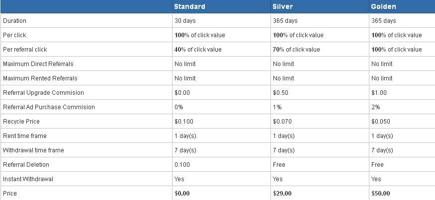 Economybux - hasta $0.02 por clic - minimo $4.00 - Pago por PP, PZ, EP Economybux
