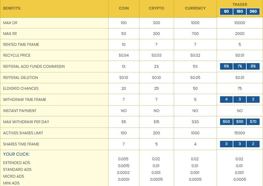 Eldico - $0.0015 por clic - minimo $1.50 - Pago por BTC, LTC, ETH, ETC, DOGE, DASH - Mismo admin EkoClix, EldiBux!  Eldi
