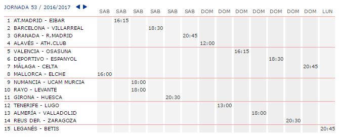 LA QUINIELA DE ZONAMALAGUISTA. J36ª (6-7-8 Mayo) JQ_Horarios