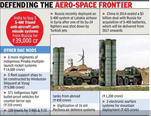 S-400 SAM for India - Page 2 S_400_air_defence_missile_system