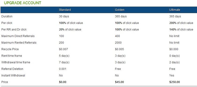 NewbieClix - 0.01$ - Click referido 0.005$ - Minimo 2$ - Pagos Paypal,Payza Zachyceno20150311150905