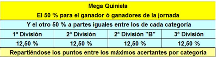 LA MEGA QUINIELA (11ª Edición) TEMP. 2019-20 (1ª Parte - CERRADO) - Página 6 Reparto_de_puntos