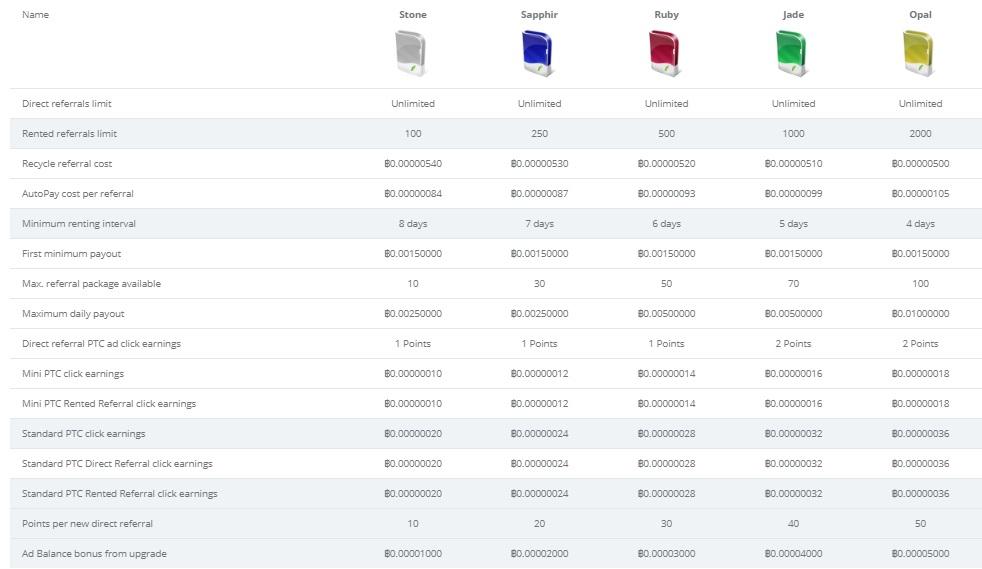 WanmeiBTC - 0.00000020 BTC por clic - minimo 0.00150000 BTC - Pago por Bitcoin + Faucet Wanmei