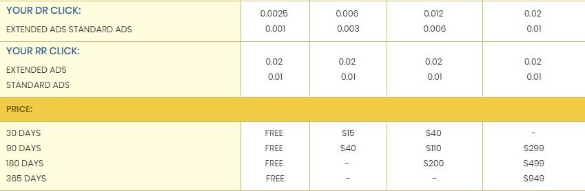 Eldico - $0.0015 por clic - minimo $1.50 - Pago por BTC, LTC, ETH, ETC, DOGE, DASH - Mismo admin EkoClix, EldiBux!  Eldi2