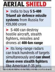 S-400 SAM for India - Page 2 S_400_air_defence_missile_system_1