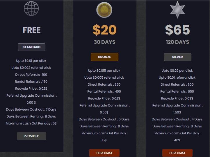 [Con Comprobante] NeonClix - $0.005 por clic - minimo $2.00 - Pago por Payza, Perfect Money, Payeer, Bitcoin - Bronze Gratis! Neonclix
