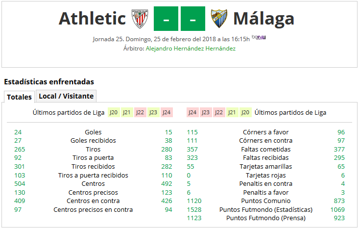 LIGA J25ª: ATHLETIC CLUB vs MALAGA CF (Dom 25/Feb 16:15 / Bein LaLiga) MCF_PARTIDO_1