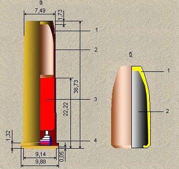 Патрон 7,62×38 мм Наган (ММГ) Ef1129b352bd