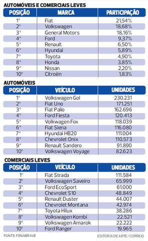 Fiat in Brasile - Pagina 4 Ranking_at_Novembro_2013
