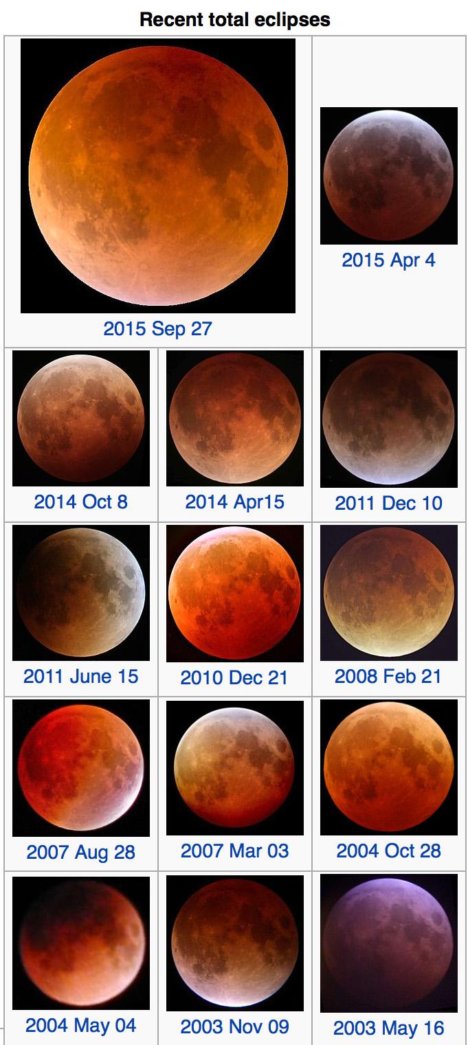 Die Erde, in der wir leben und der Raum, der die Welt ist - Seite 18 Total_eclipses