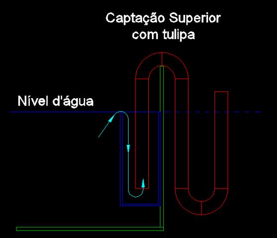 Sistema Overflow - Página 3 Capta_o_superior_com_tulipa