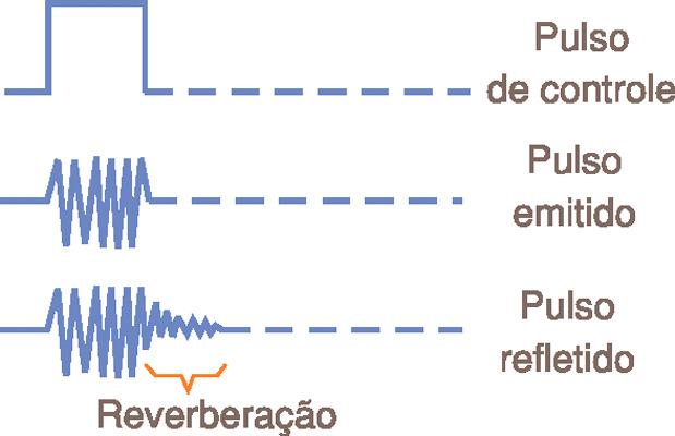 """""""Peso"""" e versatilidade na música gospel (Music Man e Jazz Bass) - Página 2 Sensores_figura_13"""