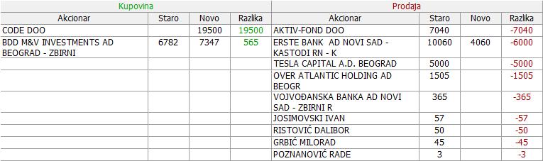 Goša montaža - GMON 2. deo - Page 24 19_Promene_26.06._-_27.06.2018