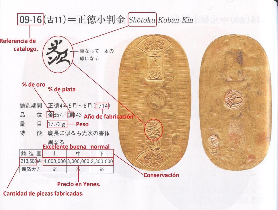 Hola Soy nueva, me gustaria informacion donde comprar 1 moneda koban con certificado muchisimas gracias Koban_tra