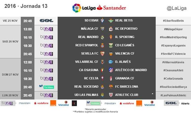 R.C. Celta 3-1 Granada C.F. | Jornada 13ª Liga  13_XORNADA