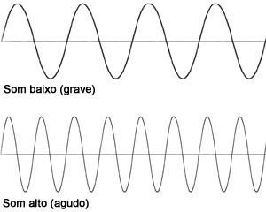 """""""Peso"""" e versatilidade na música gospel (Music Man e Jazz Bass) - Página 2 Sombaixoealto"""