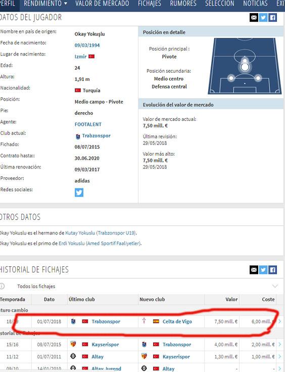 Okay Yokuşlu (Trabzonspor) - Página 13 000000000000000transfermarkt