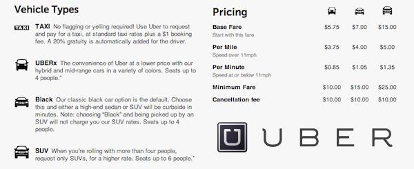 vous avez utilisé UBER ? Uber_luxury_car_rental_rates