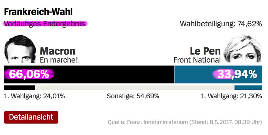Allgemeine Freimaurer-Symbolik & Marionetten-Mimik - Seite 16 Macron