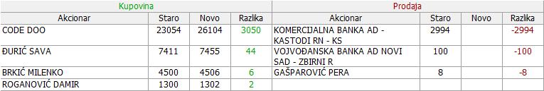 Goša montaža - GMON 2. deo - Page 25 26_Promene_19.07._-_24.07.2018